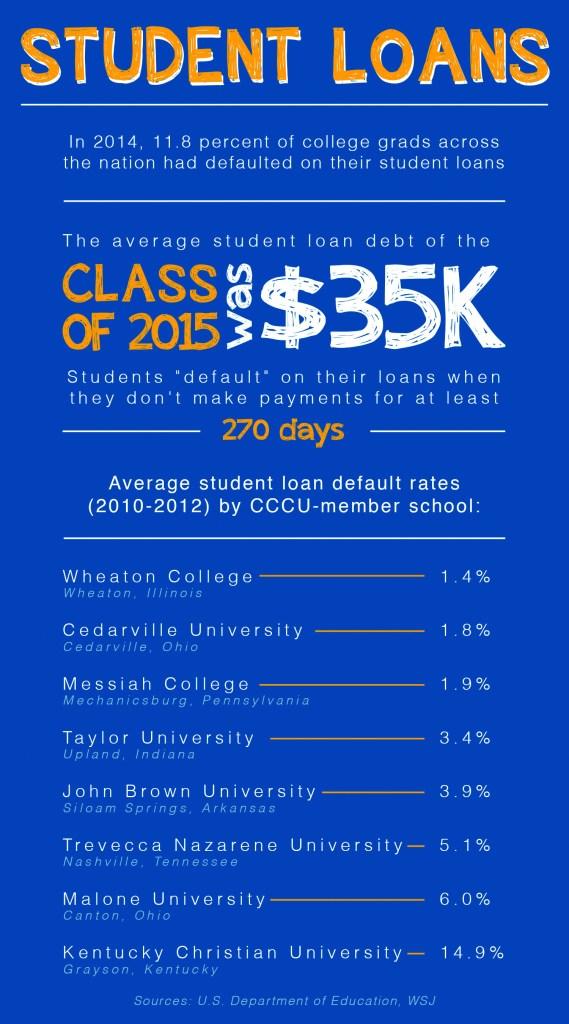 Cedars_StudentLoansInfographic