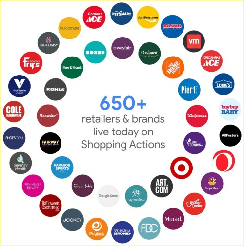 google shopping action partners