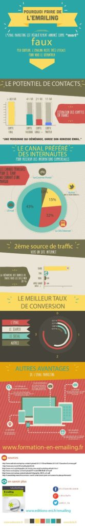 Infographie-emailing