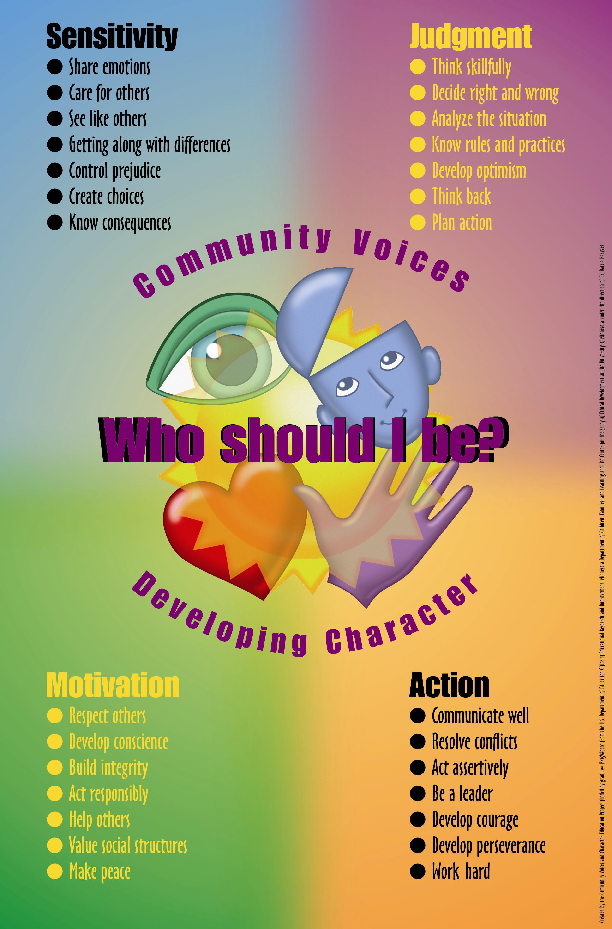 Community Voices And Character Education Curriculum