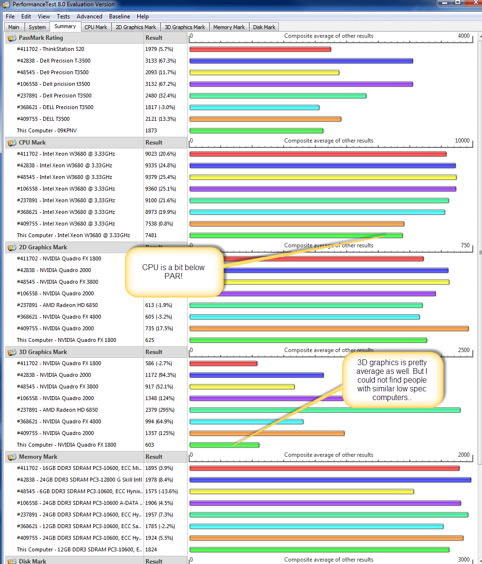 How to diagnose computer performance issues | Cee Three Dee