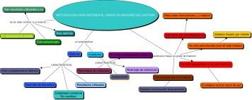 metodologia-para-obtener-el-grado-de-madurez-del-sistema