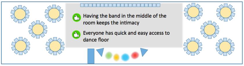 Diagram of a long narrow room layout
