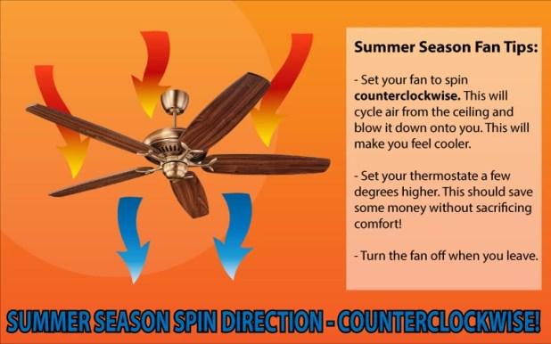 Ceiling fan summer setting boatylicious ceiling fan summer setting www gradschoolfairs com aloadofball Choice Image