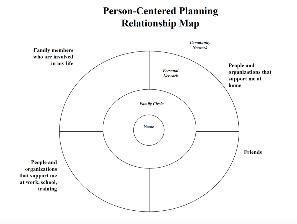 Person Centered Planning Series