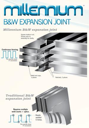 MILLENNIUM® B&W JOINTS :::: Custom Expansion Joints, Inc