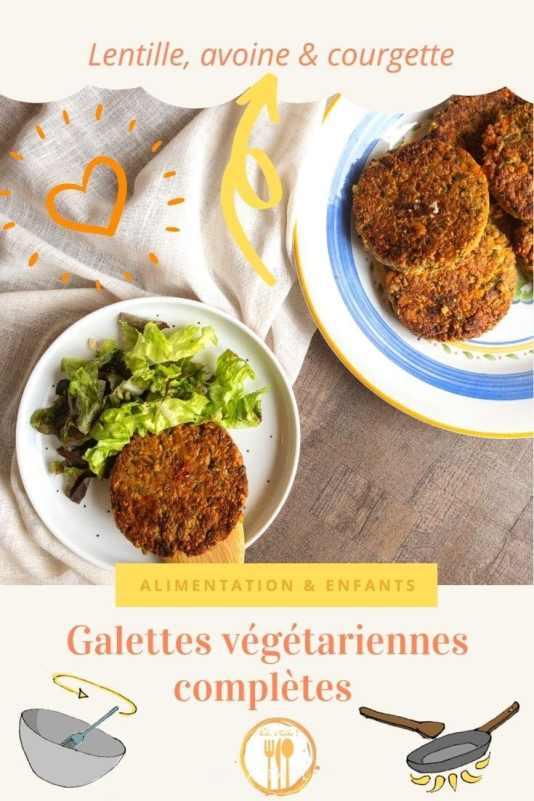 Galettes végétariennes à décliner