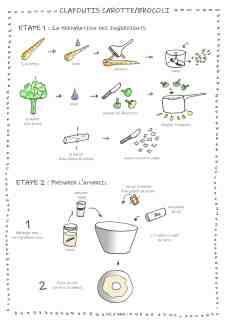 couverture recette illustrée carotte-brocoli