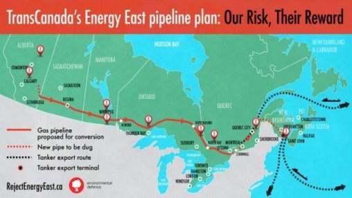 energy-east-635x358