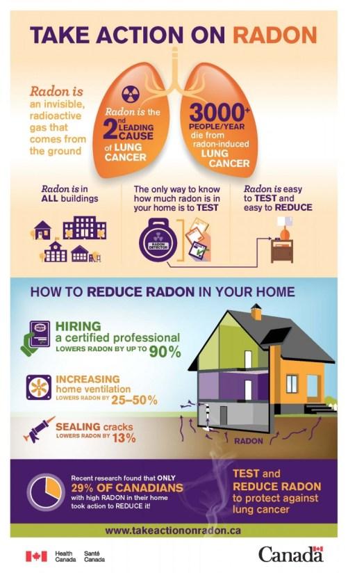 radon-infographic-eng
