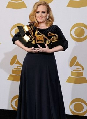 Adele Body Measurements