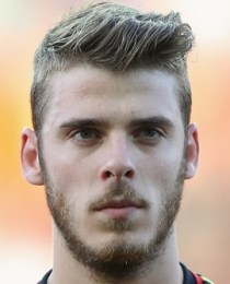 David de Gea Body Measurements Height Weight Shoe Size Stats Facts