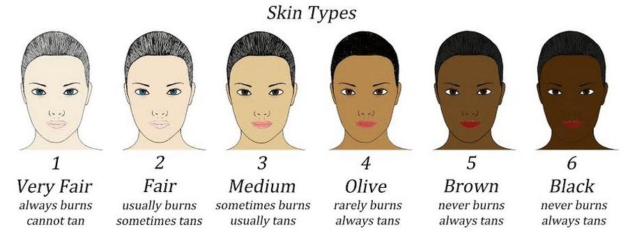 Plasma Pen skin tones