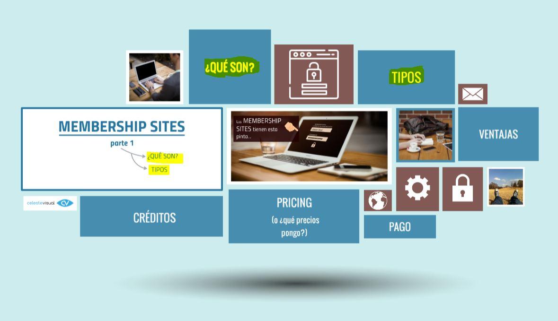 Membership Sites_parte1: Definición y Tipos