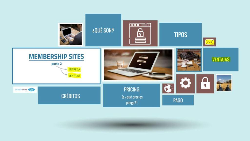 Membership Sites_parte2: Entrega y Ventajas
