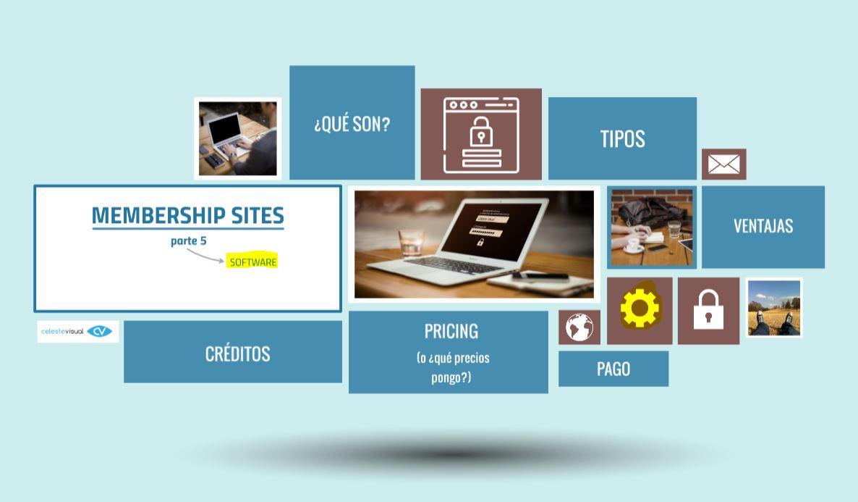 Membership Sites_parte5: Software