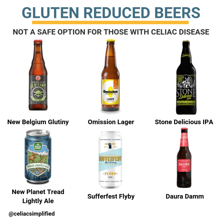 Gluten Reduced Beers