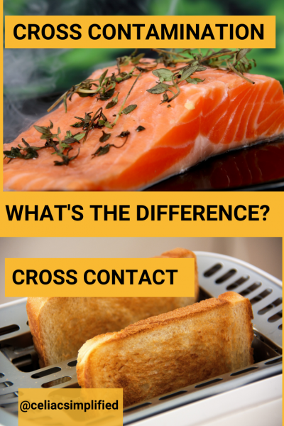 What's the difference between cross contamination and cross contact?