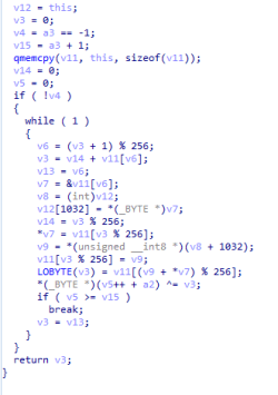 Figure 21. RC4 algorithm to decrypt the configuration