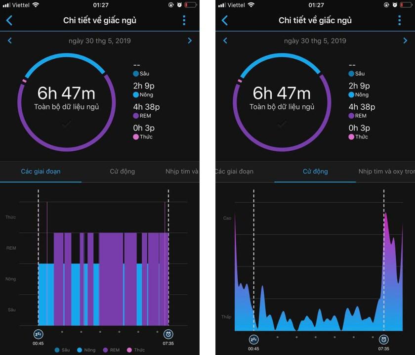 """Sforum - Trang thông tin công nghệ mới nhất 2-11 Đánh giá Garmin Forerunner 245: Smartwatch """"thực dụng"""" dành cho kẻ si mê sự bền bỉ"""
