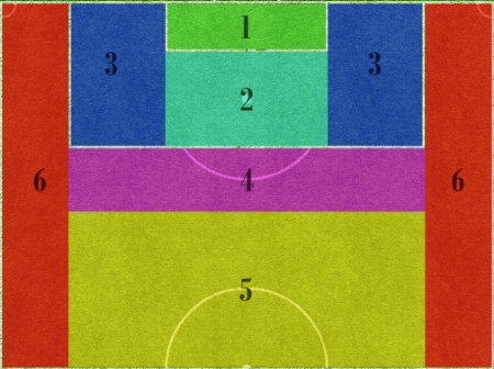 http://www.americansocceranalysis.com/s/Shot-Zones-m6wr.png