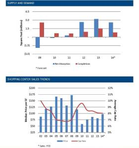 Pages from Phoenix Retail Market Report 2Q14