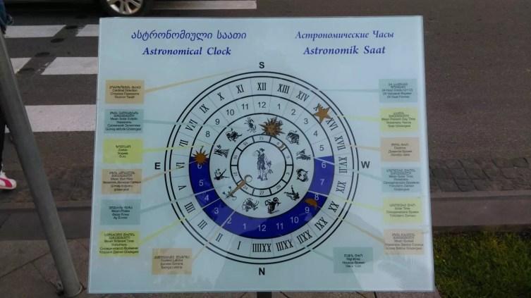 Batum Astronomik Saat
