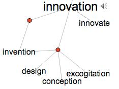 Innovation web