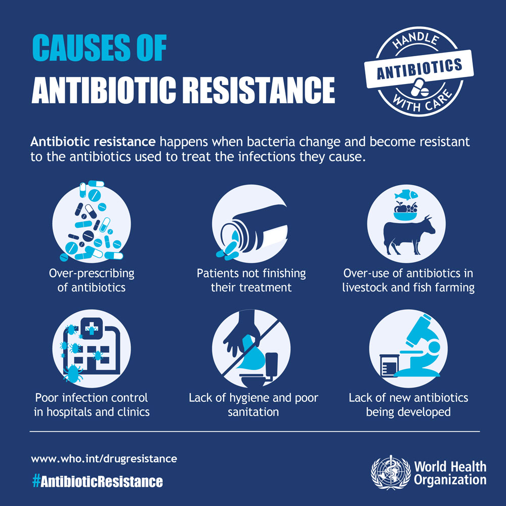 11-16-who-antibiotics-info-01.jpg