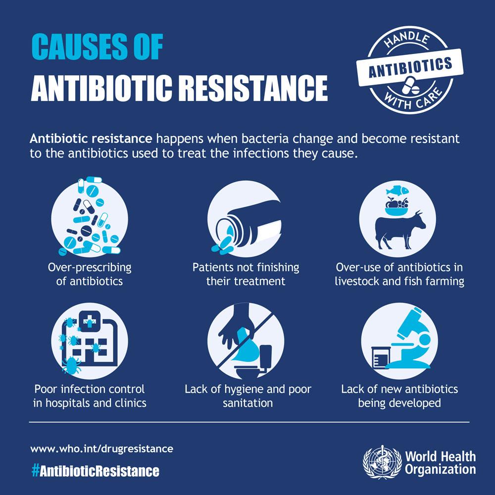 11-16-who-antibiotics-info-01.jpg