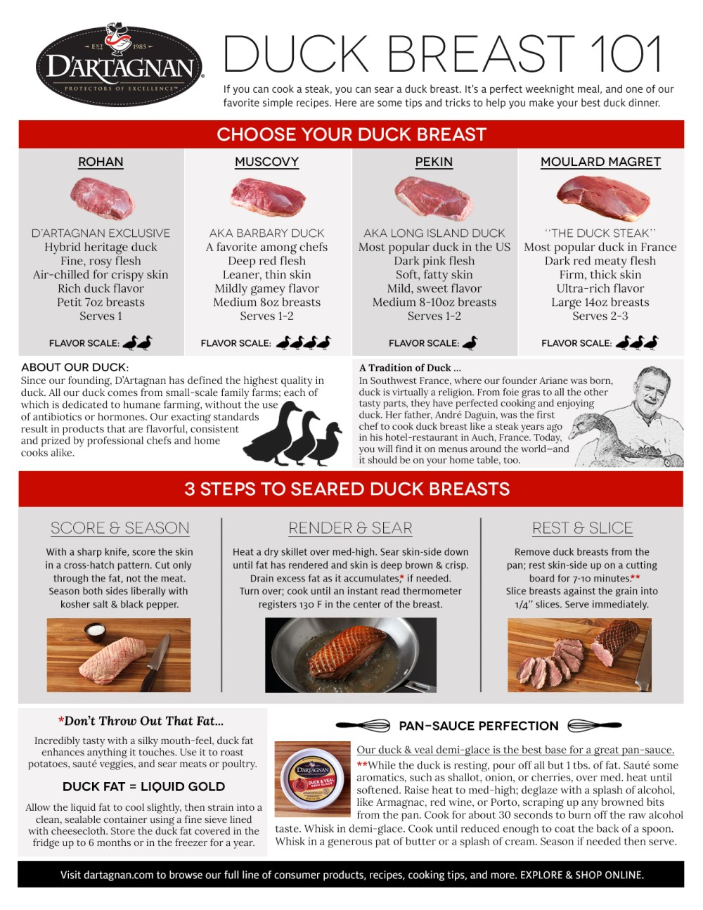 Duck-Breast-Infographic-WEB.JPG