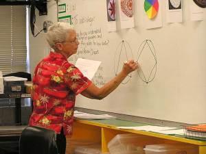 art and algebra