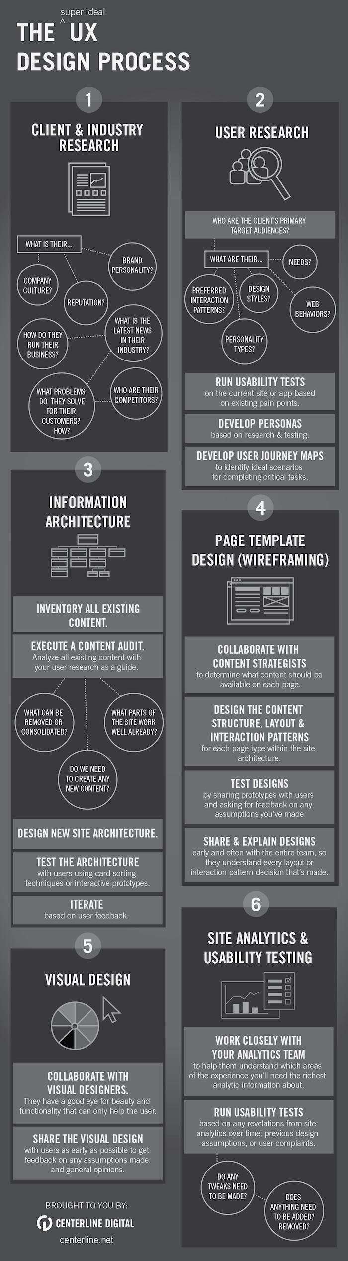 ux infographic-01