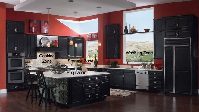 Innovative Ways to Plan Kitchen Work Zones