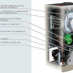 Centrală termică în condensație pe Gaz Ariston Clas Premium EVO 24