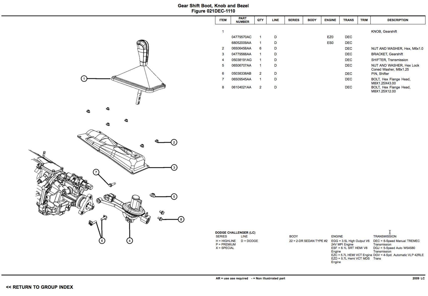 Sloppy Stock Manual Shifter