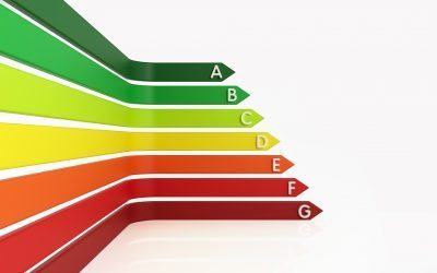 Energy Efficiency In Rental Properties Central Housing Group