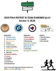 Girls District 3 rankings 10-4-20