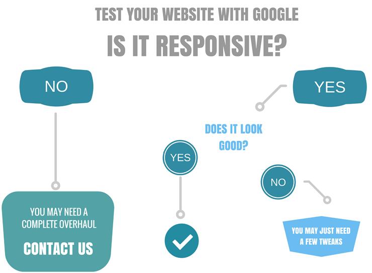 responsive-infograph