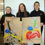 7/8T Science – Cells, Organs and Body Systems