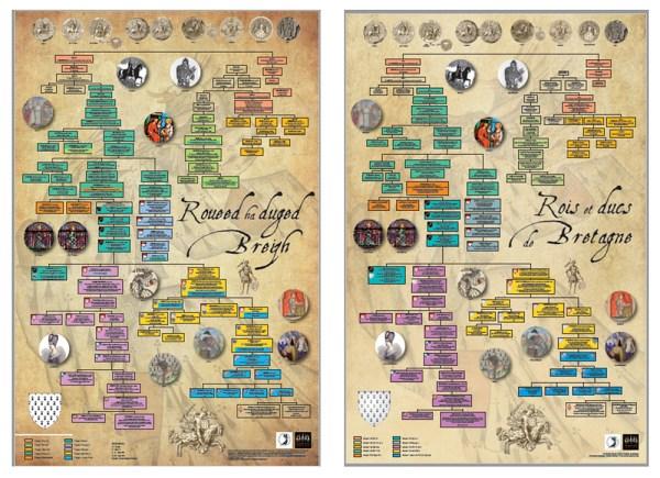 Poster rois et duc de Bretagne, recto verso breton/français