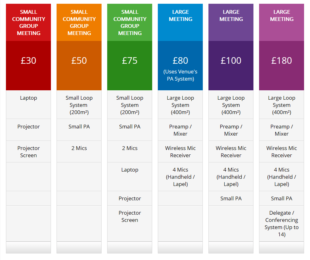 Booking Prices