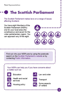 Representatives - Scottish Parliament