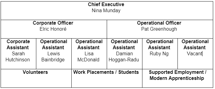 new org structure