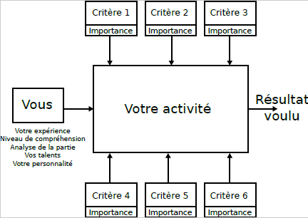 modele_generique