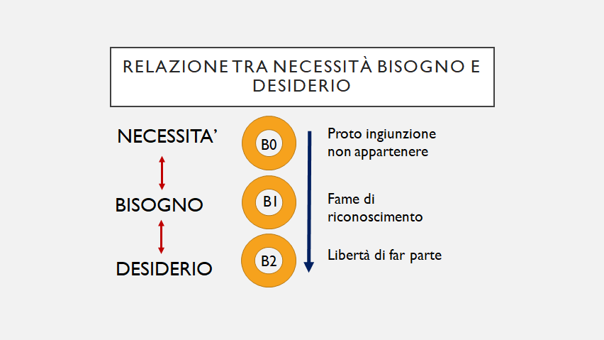 appartenenza 1