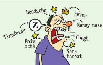 Symptoms of Influenza