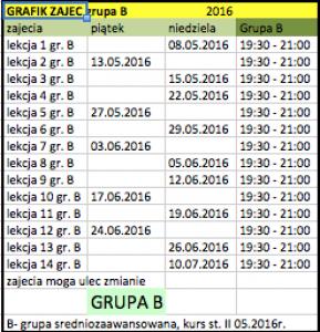 grafik kurs hol. gr. B_05.2016