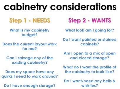 cabinetry considerations.wants v needs