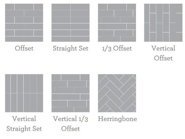 Tile Layout Patterns Kitchen Backsplash